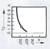 FI - fuel quantity output in relation to air flow input