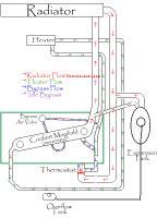 subaruvanagon cooling system design