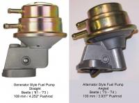 Bug Fuel Pumps