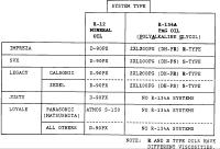 Calsonic compressor oil