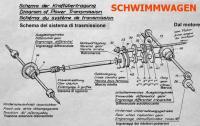 Schwimmwagen transmission