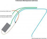 Karmann Ghia Expansion Tank Hoses