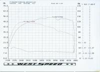 1600 sgl port stage1