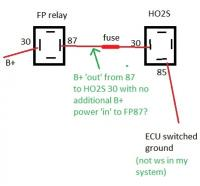 Ho2S question