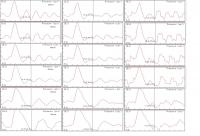 port pressure traces