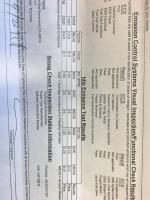 CA smog results