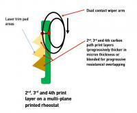 AFM wiper grid area