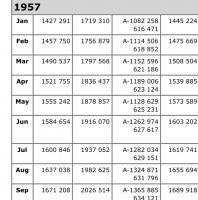 Early square window beetle serial numbers