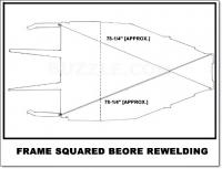 frame measurement