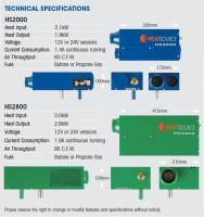 HS2000 vs HS2800