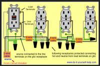 GFCI Wiring