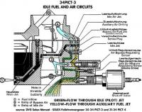 Solex 34PICT-3 idle circuit