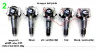 bus ball joints