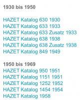 Hazet Catalog