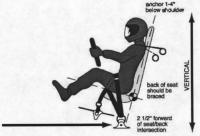 Seat belt harness mounting drawings