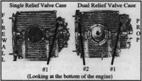 single vs dual relief case