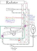 coolant diagram2