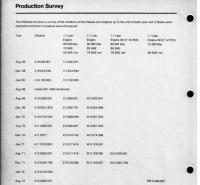 case number and power unit designations