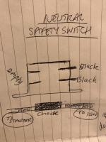 Neutral safety switch auto
