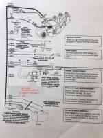 Energy Concepts Diagram
