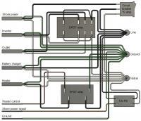 110v Electrical