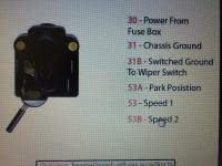 Wiper switch layout