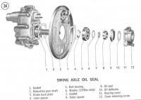 Paper gaskets rear axle