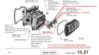 Suggested Torque spec for Marco's HP WBX bolt-on 1.25 rockers