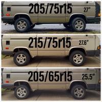 Syncro tire size comparison