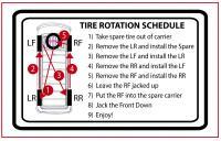 Tire Rotation Card