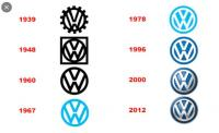 vw logo progression