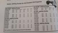 Weber Jetting Chart