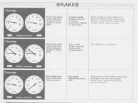 Testing brakes on a brake dynomometer