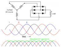 3 phase alternator