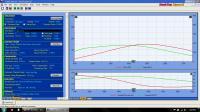 Syncro swap Subaru ER27 stock and tuned