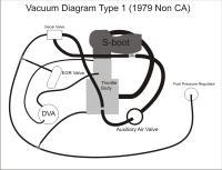 1979 Beetle Vacuum Diagram NON CA