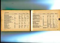 71-74 Brake Torque values