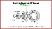 VW cv joint parts name