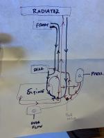 Subaru coolant diagram