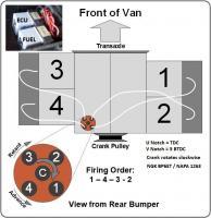 Digifant firing order sticker