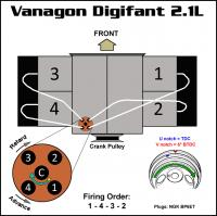Vanagon 2.1L Digifant Firing Order Cheat Sheet