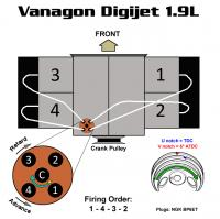 Vanagon Digijet 1.9L Firing Order Cheat Sheet