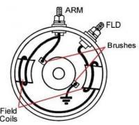 oval generator schematic