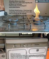 Westy stove yellow flame (air inlets)