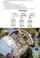 EJ25 oil separator system