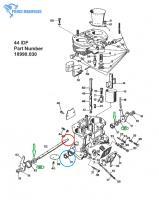 Weber bearings
