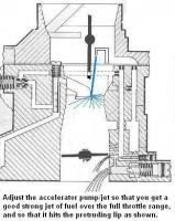 Solex carb accelerator jet aim