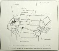 Early, later, air cooled Vanagon heat exchange box etc