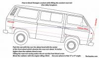 Vanagon coolant bleed angle 8 or 9 degrees