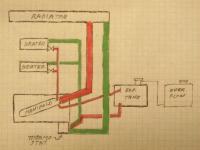 Subaru conversion cooling system schematics